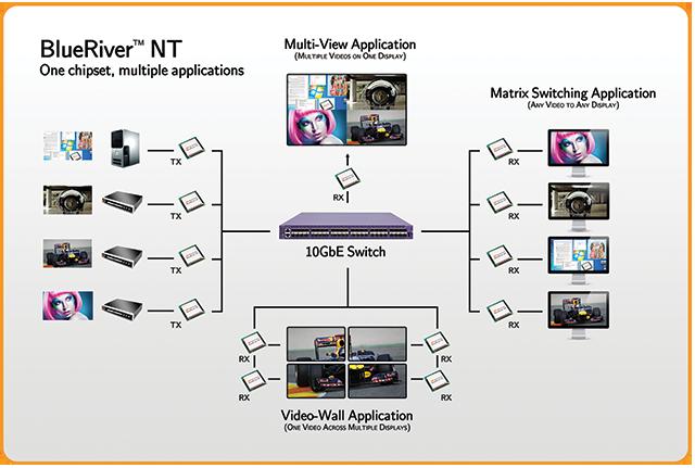 1---AptoVision-Overview-Graphic