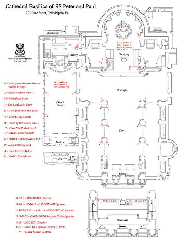 The author used this in-scale floorplan of the worship space as a basis for other planning documents, including the Acoustic Profile Chart, which documented nine different acoustical zones.