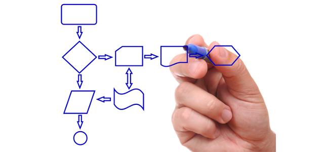 kleeger-process&procedure