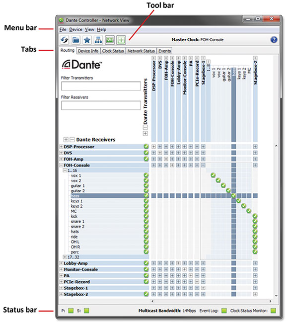 Network View within Dante Controller software provides easy access to name-based routing.