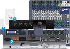 1) basic mixer, (2) DSP with matrix mixer, (3) zone processor, (4) production mixer.