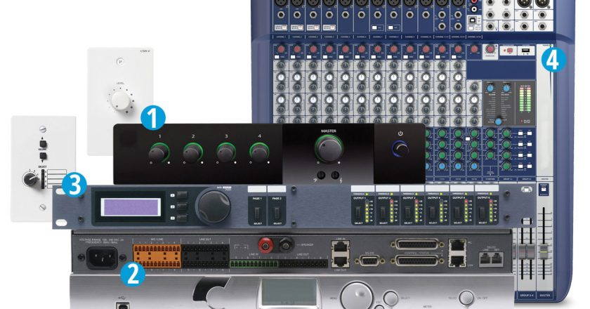 1) basic mixer, (2) DSP with matrix mixer, (3) zone processor, (4) production mixer.