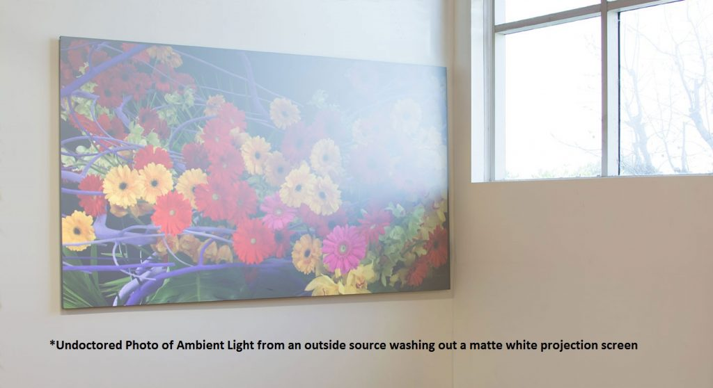 Undoctored photo of ambient light from an outside source washing out a matte white projection screen.