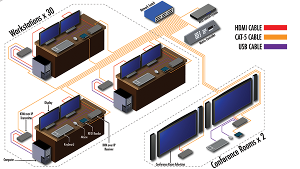 Office Wiring Diagram_no_logo_v2 tapping into video over ip sound & communications  at bayanpartner.co