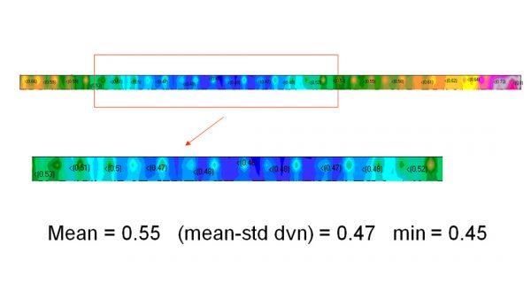Figure 1. STI plot and statistics for a platform sound system.