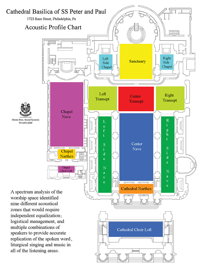 Acoustic-Zone-Plan