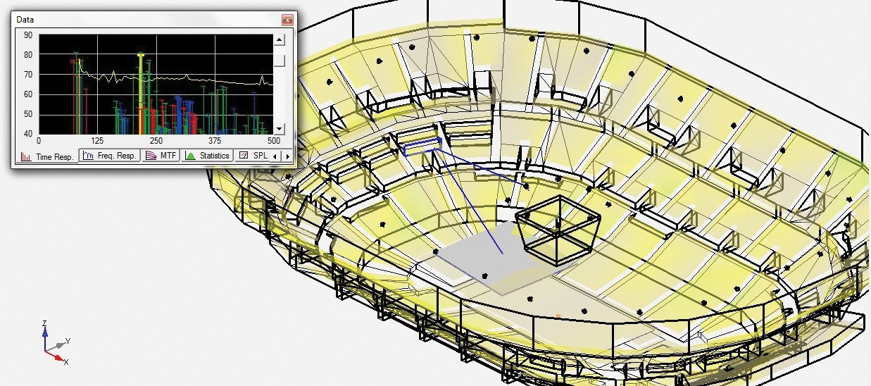 Figure 3b. Modeled tracing of an echo path from a loudspeaker above the scoreboard to seating at the end of the court caused by the front surface of a Terrace Suite.