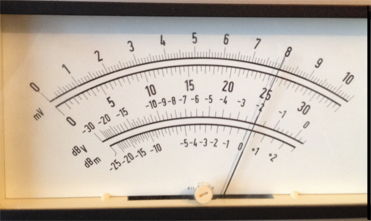Figure 2. The analog meter display.
