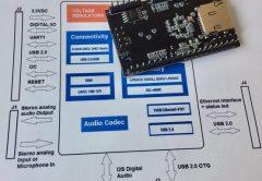 Barix's IPAM 400 IP Audio Module