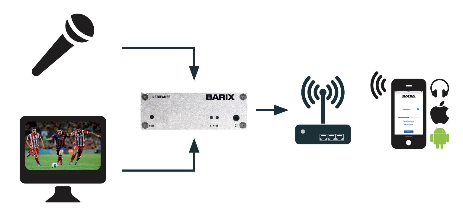 Blackmagic Design S Hyperdeck Extreme 8k Hdr