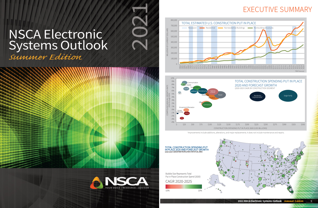 NSCA Electronic Systems Outlook Report Summer 2021 Edition preview