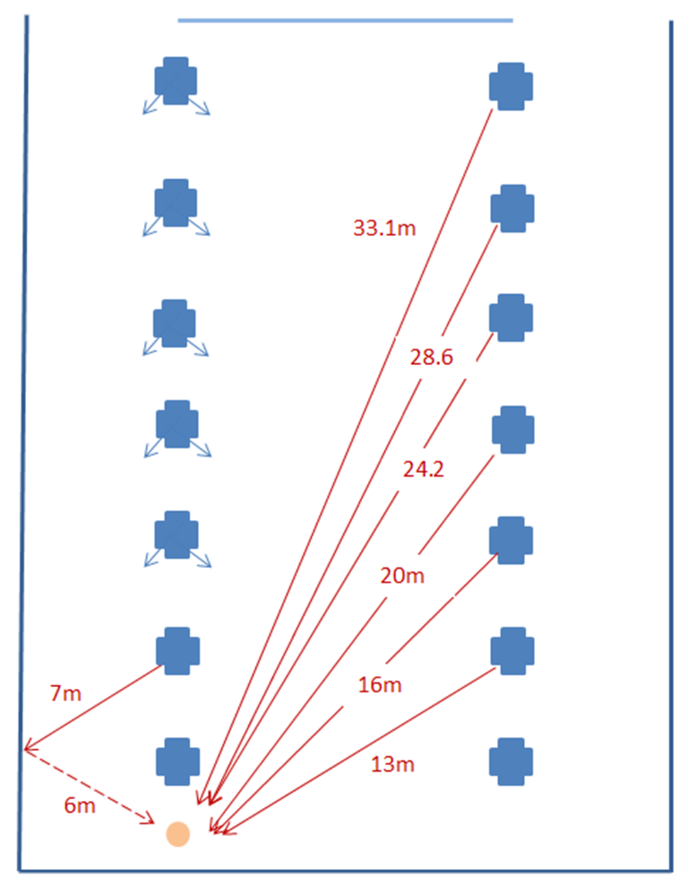 a diagram of sound arrivals from a cathedral sound system